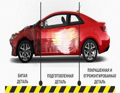Кузовной ремонт автомобилей на автосервисе Sola