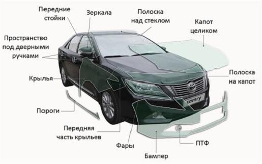 Антигравийная пленка для автомобилей: характеристики, виды, преимущества vidy-antgravijnogo-pokrytiya-sola.com_.ua_